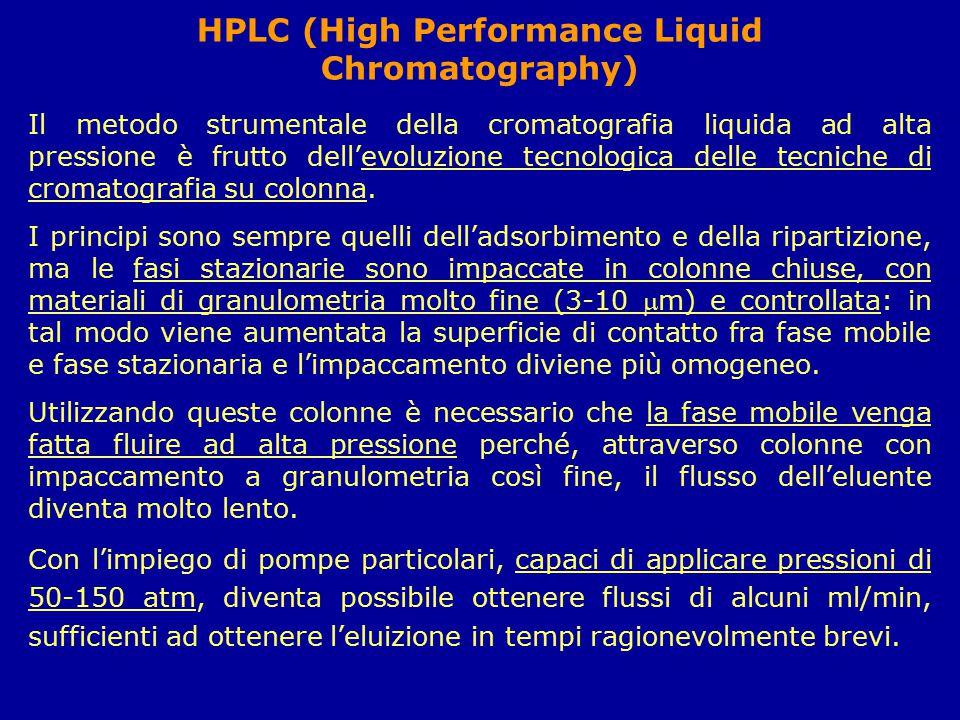 Il metodo strumentale della cromatografia liquida ad alta pressione è frutto dell'evoluzione tecnologica delle tecniche di cromatografia su colonna. I
