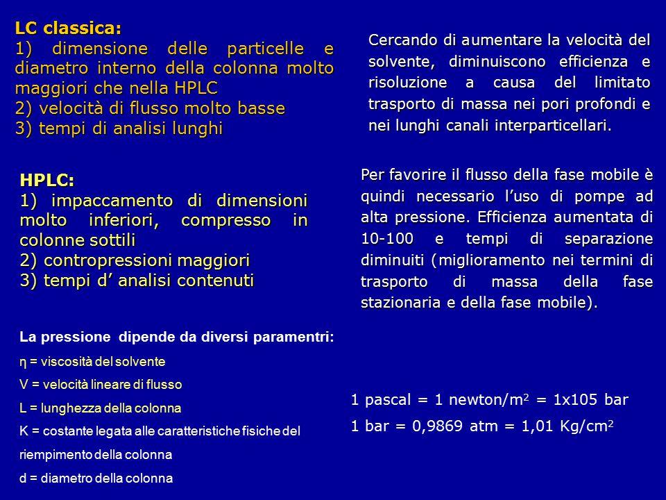 LC classica: 1) dimensione delle particelle e diametro interno della colonna molto maggiori che nella HPLC 2) velocità di flusso molto basse 3) tempi
