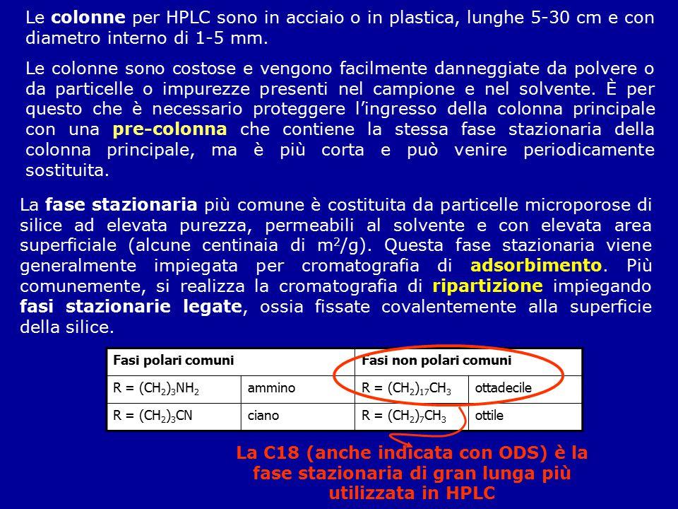 Le colonne per HPLC sono in acciaio o in plastica, lunghe 5-30 cm e con diametro interno di 1-5 mm. Le colonne sono costose e vengono facilmente danne