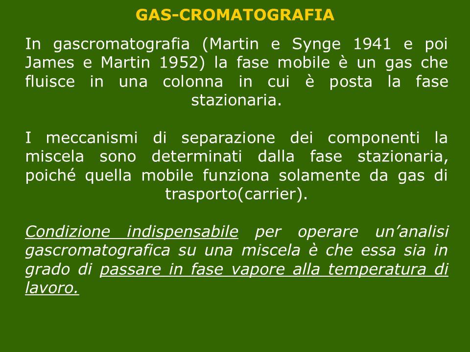GAS-CROMATOGRAFIA In gascromatografia (Martin e Synge 1941 e poi James e Martin 1952) la fase mobile è un gas che fluisce in una colonna in cui è post