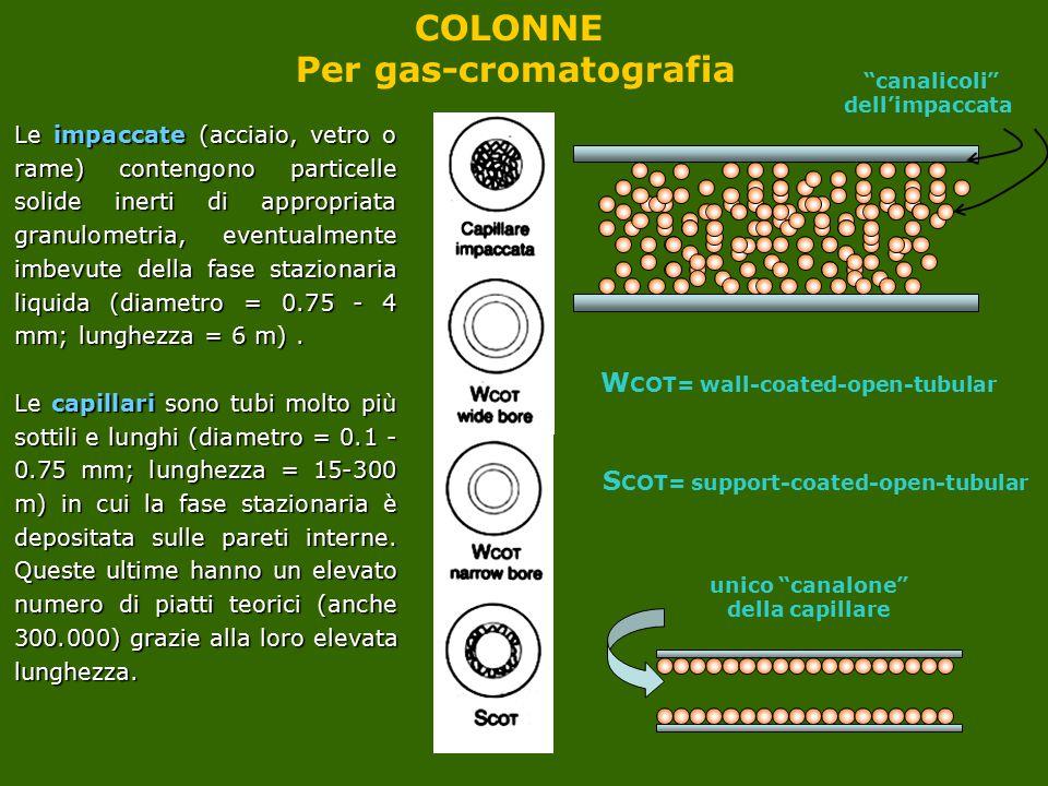 COLONNE Per gas-cromatografia Le impaccate (acciaio, vetro o rame) contengono particelle solide inerti di appropriata granulometria, eventualmente imb