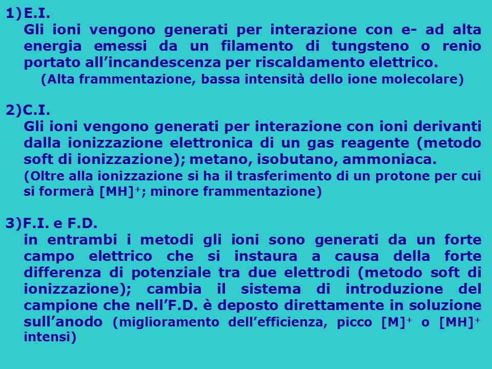 1)E.I. Gli ioni vengono generati per interazione con e- ad alta energia emessi da un filamento di tungsteno o renio portato all'incandescenza per risc