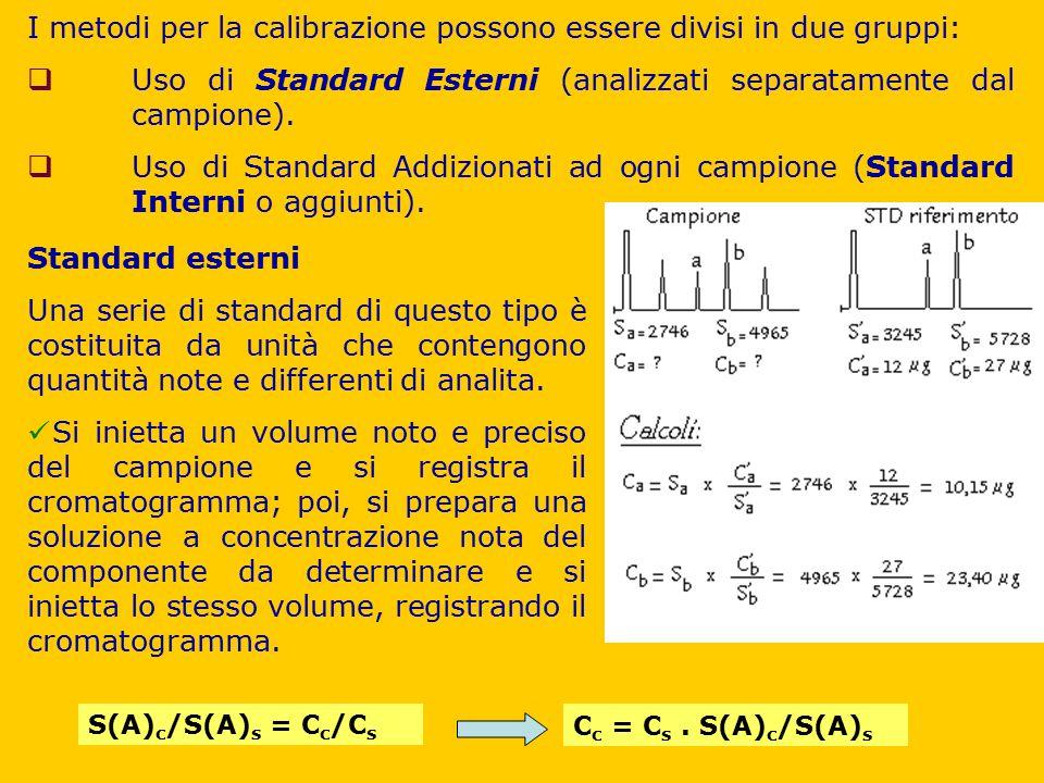 I metodi per la calibrazione possono essere divisi in due gruppi:  Uso di Standard Esterni (analizzati separatamente dal campione).  Uso di Standard