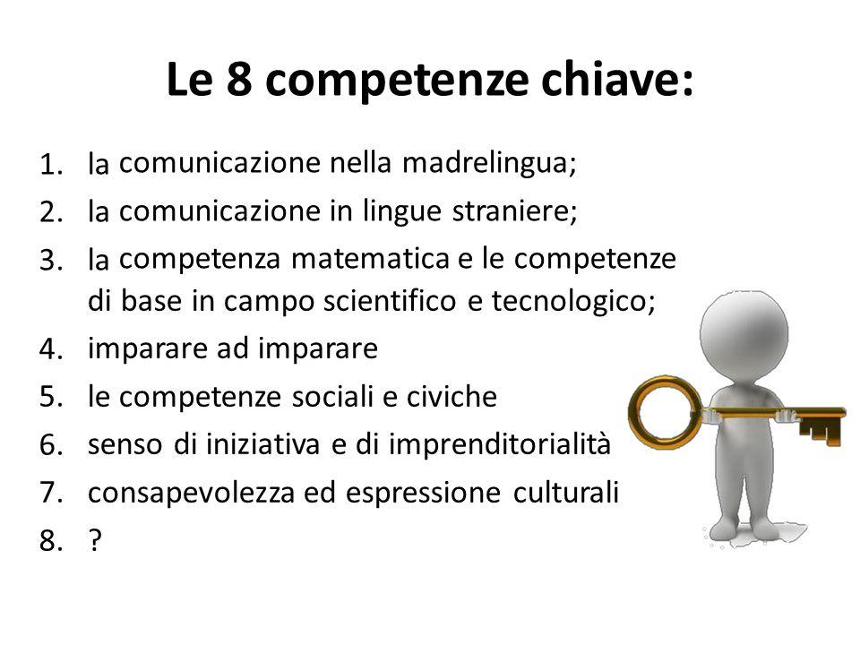 Le 8 competenze chiave: comunicazione nella madrelingua; comunicazione in lingue straniere; competenza matematica e le competenze 1. 2. 3. la di base