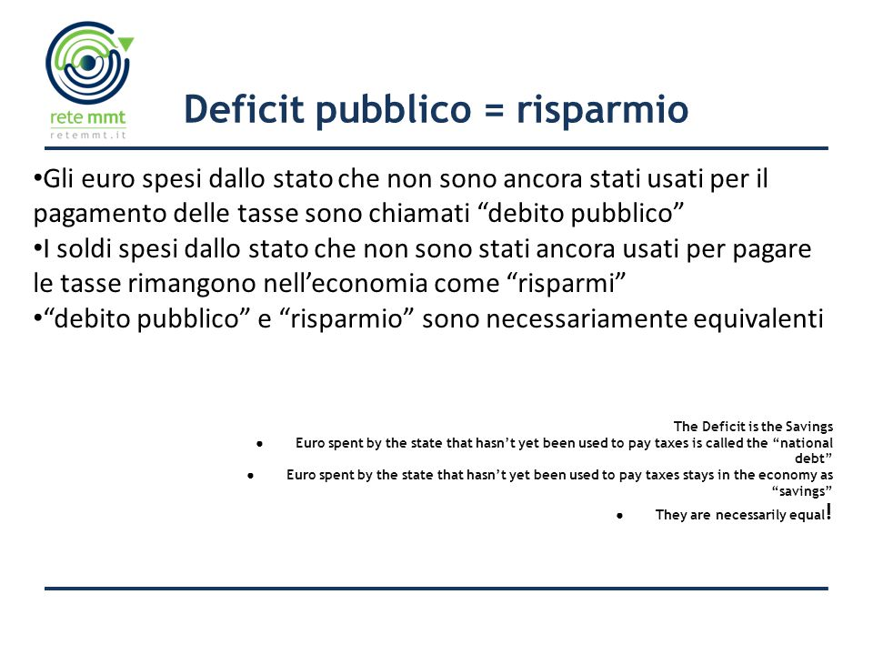 Deficit pubblico = risparmio The Deficit is the Savings ● Euro spent by the state that hasn't yet been used to pay taxes is called the national debt ● Euro spent by the state that hasn't yet been used to pay taxes stays in the economy as savings ● They are necessarily equal .