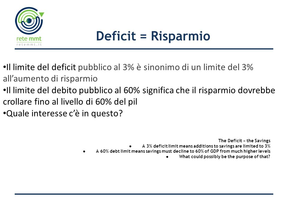 Deficit = Risparmio The Deficit = the Savings ● A 3% deficit limit means additions to savings are limited to 3% ● A 60% debt limit means savings must decline to 60% of GDP from much higher levels ● What could possibly be the purpose of that.