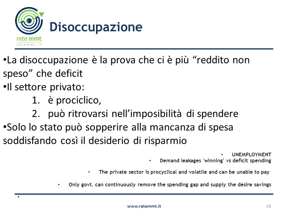 Disoccupazione UNEMPLOYMENT Demand leakages winning vs deficit spending The private sector is procyclical and volatile and can be unable to pay Only govt.