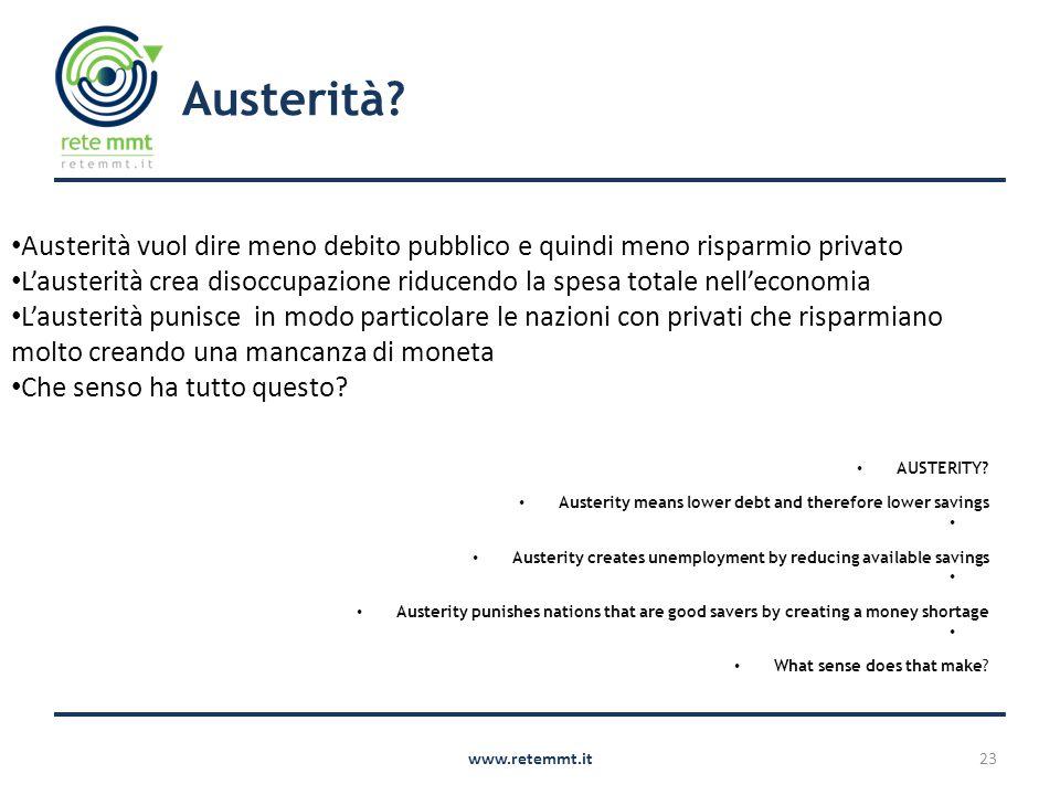 Austerità. AUSTERITY.