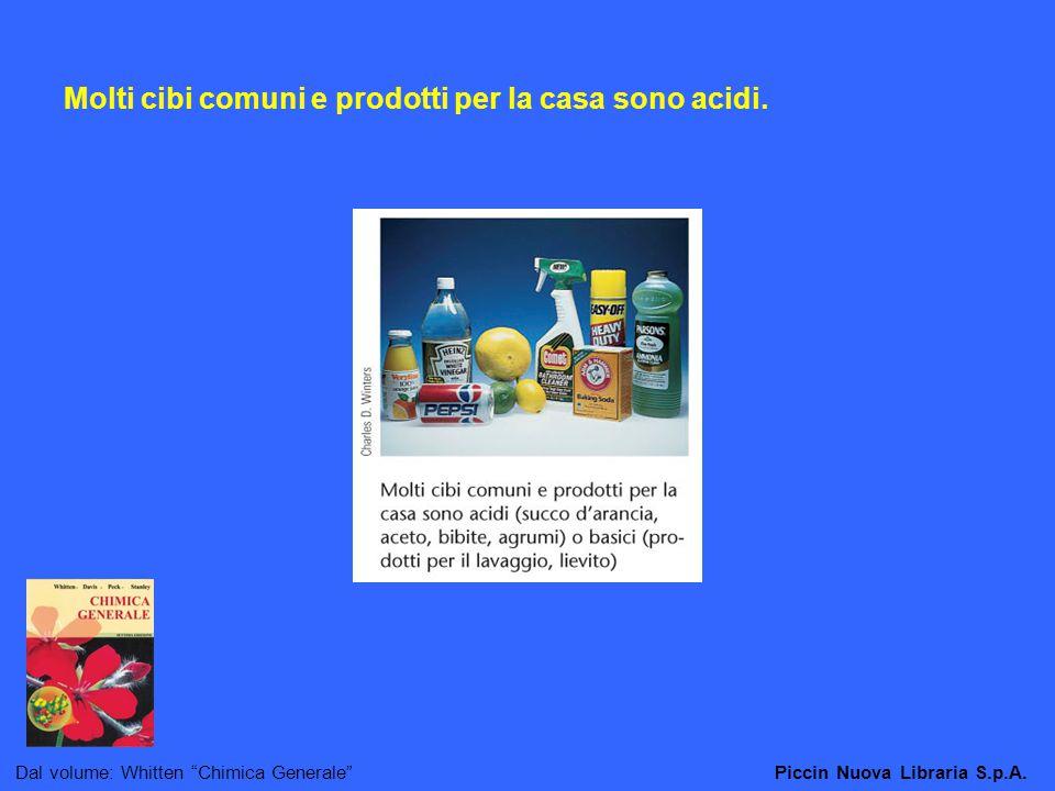 Molti cibi comuni e prodotti per la casa sono acidi.