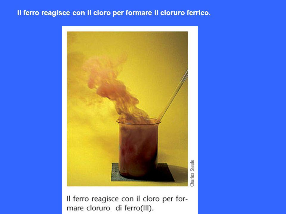 Il ferro reagisce con il cloro per formare il cloruro ferrico.