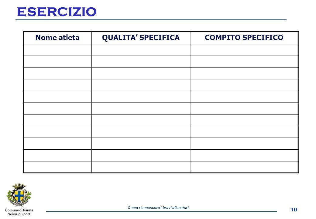 Comune di Parma Servizio Sport Come riconoscere i bravi allenatori ESERCIZIO 10 Nome atletaQUALITA' SPECIFICACOMPITO SPECIFICO