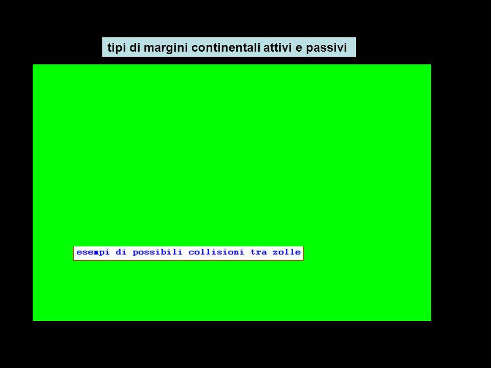 tipi di margini continentali attivi e passivi