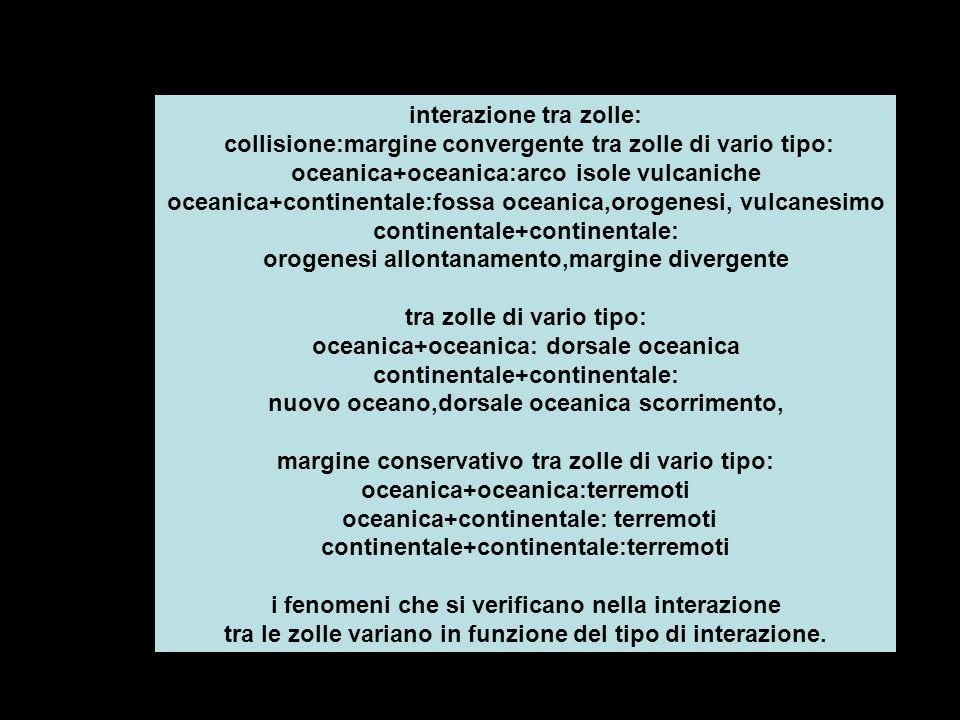 interazione tra zolle: collisione:margine convergente tra zolle di vario tipo: oceanica+oceanica:arco isole vulcaniche oceanica+continentale:fossa oce