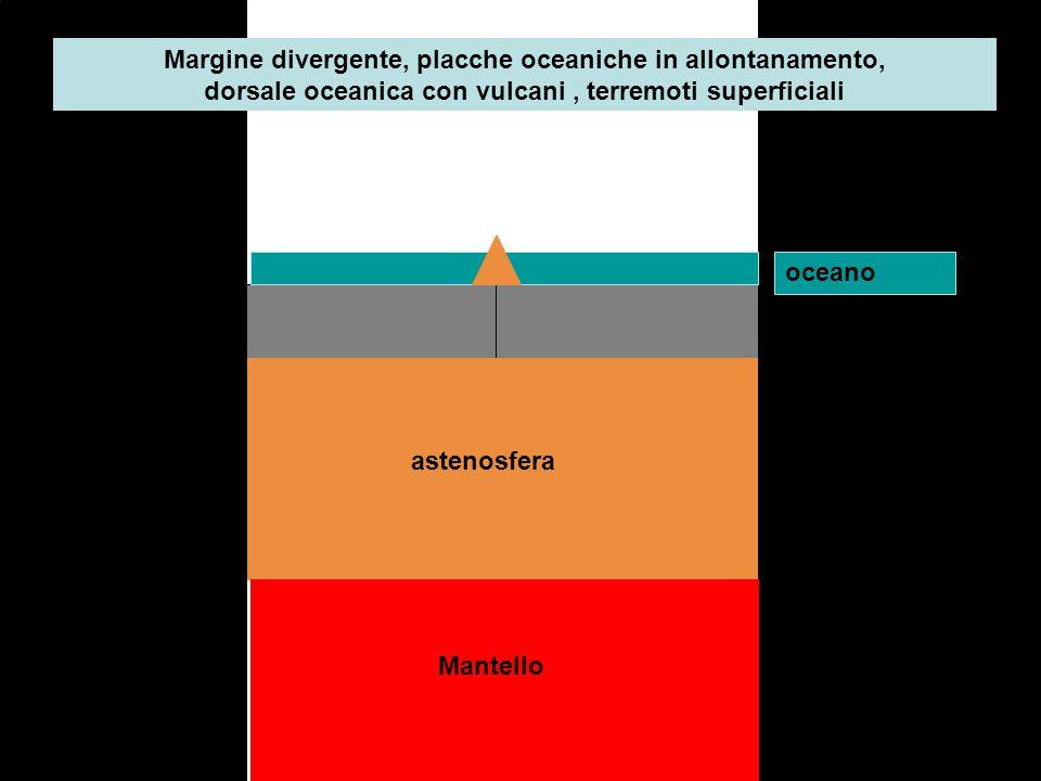 astenosfera Mantello oceano Margine divergente, placche oceaniche in allontanamento, dorsale oceanica con vulcani, terremoti superficiali