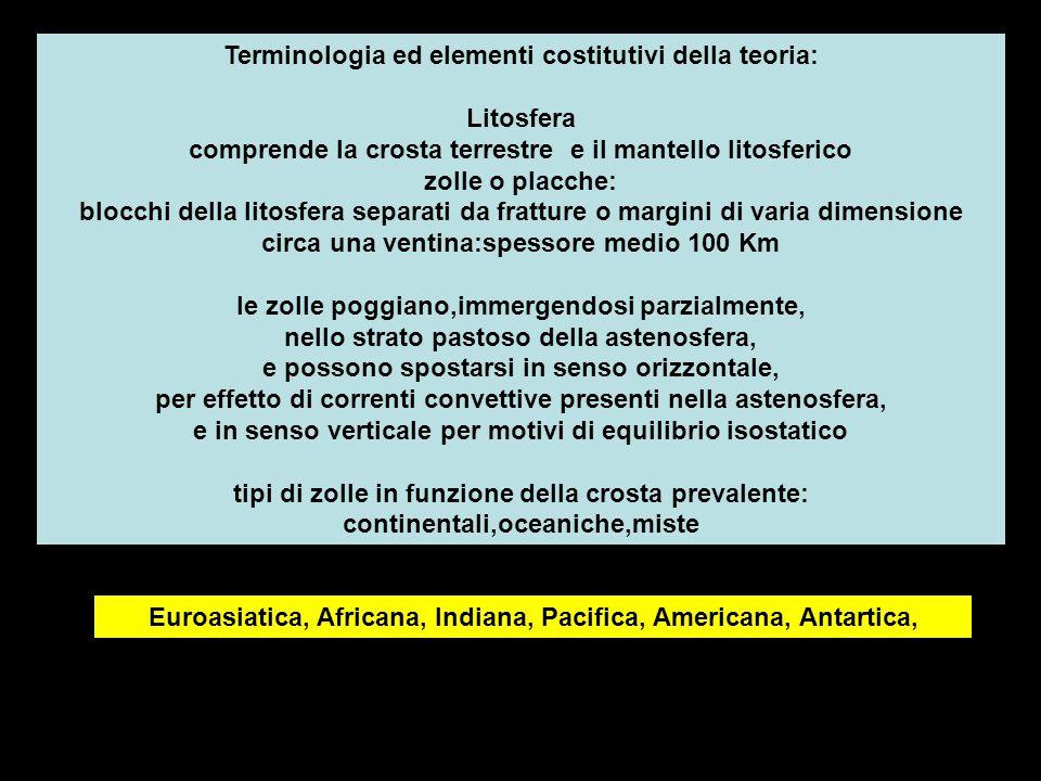 Cratoni: nuclei litosferici (rocce eruttive, metamorfiche) attorno ai quali si accrescono i continenti :principali arabo-africano, finno-baltico-sarmatico, canadese, cinese, dekkan, brasiliano, australiano, antartico, patagonico
