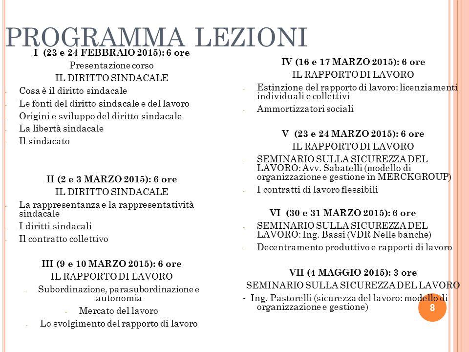 PROGRAMMA LEZIONI 8 I (23 e 24 FEBBRAIO 2015): 6 ore Presentazione corso IL DIRITTO SINDACALE - Cosa è il diritto sindacale - Le fonti del diritto sin