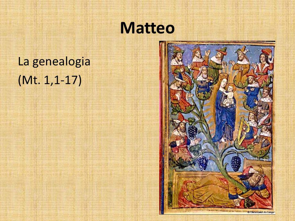 Matteo L'annuncio a Giuseppe (Mt. 1,18-25)