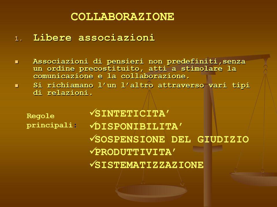 1. Libere associazioni Associazioni di pensieri non predefiniti,senza un ordine precostituito, atti a stimolare la comunicazione e la collaborazione.