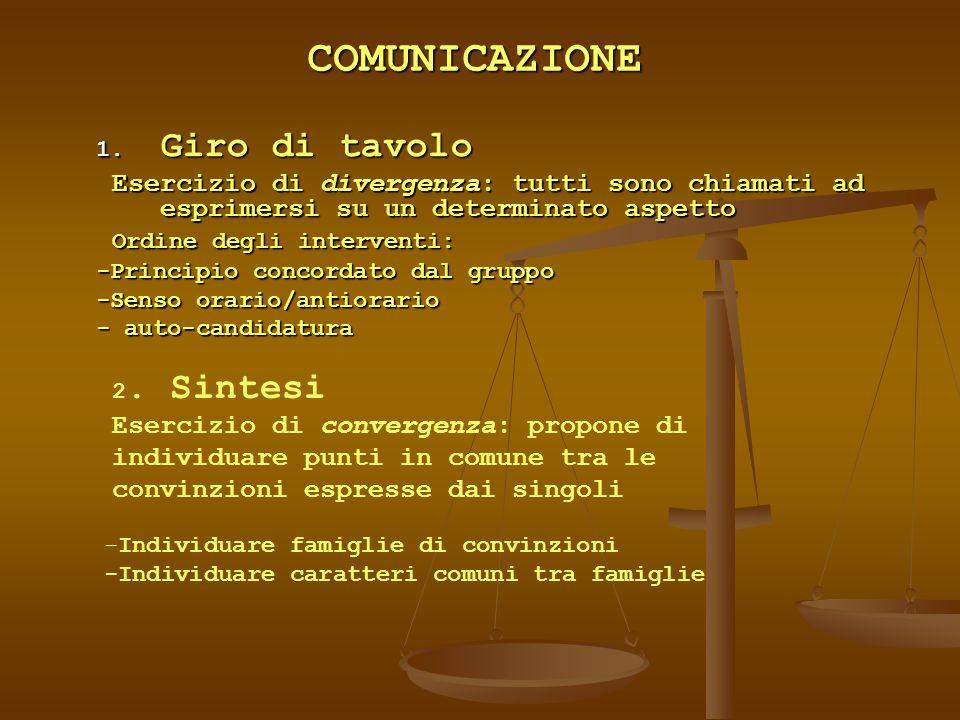 COMUNICAZIONE 1.