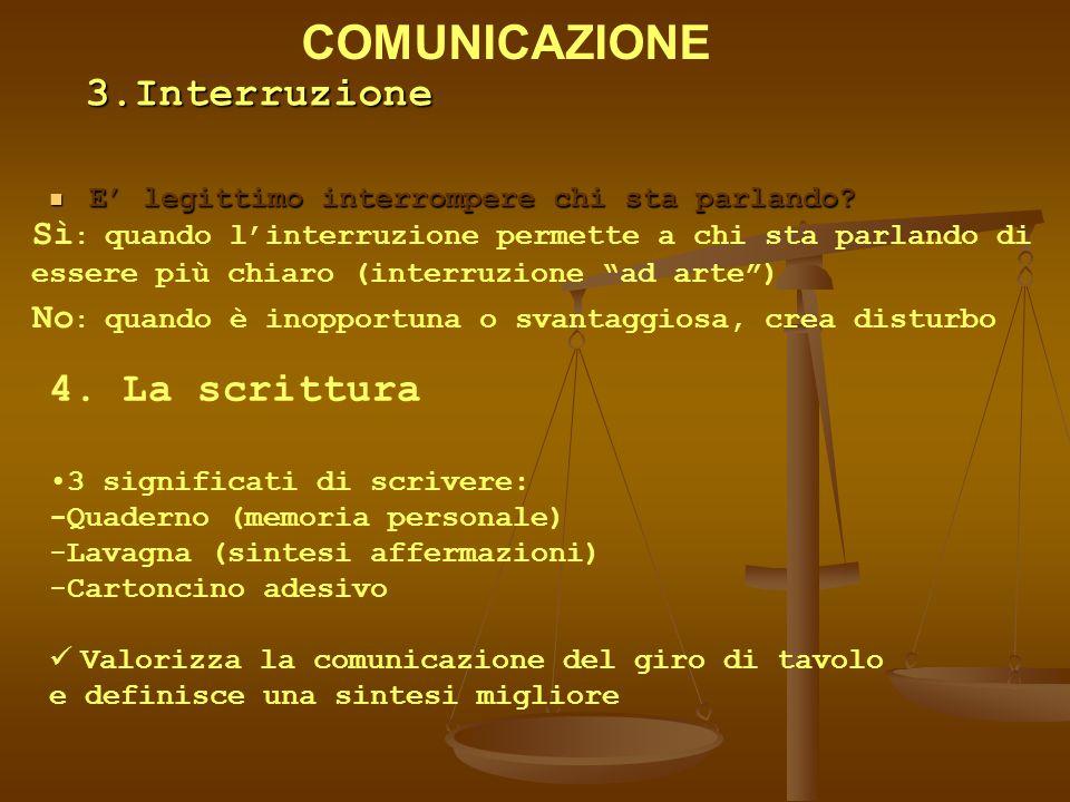 3.Interruzione E' legittimo interrompere chi sta parlando.