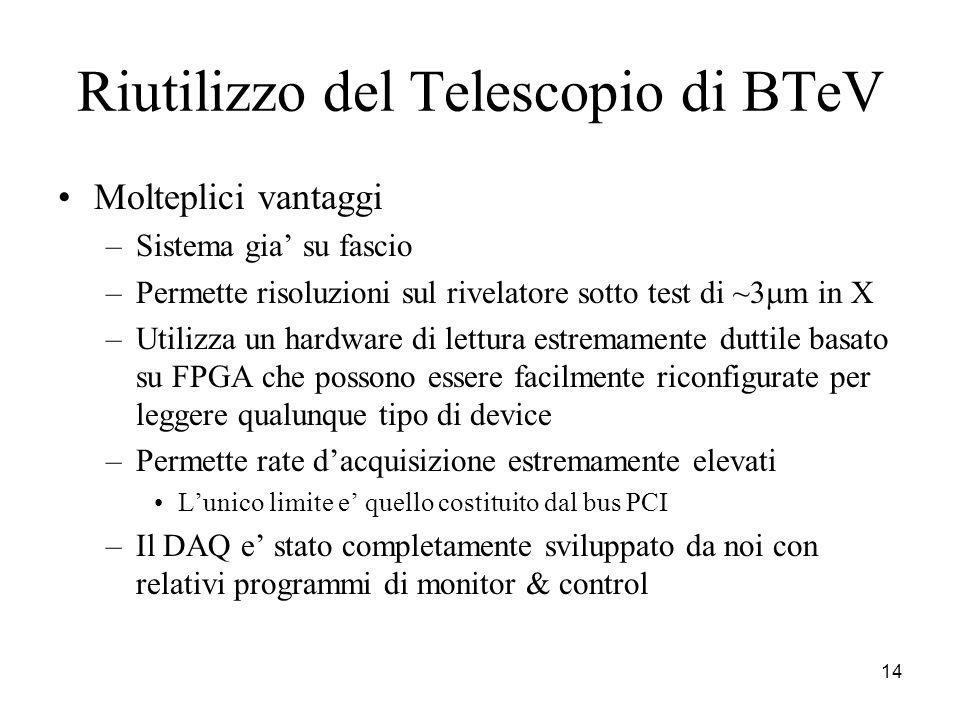 14 Riutilizzo del Telescopio di BTeV Molteplici vantaggi –Sistema gia' su fascio –Permette risoluzioni sul rivelatore sotto test di ~3  m in X –Utili