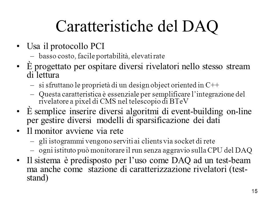 15 Caratteristiche del DAQ Usa il protocollo PCI –basso costo, facile portabilità, elevati rate È progettato per ospitare diversi rivelatori nello ste