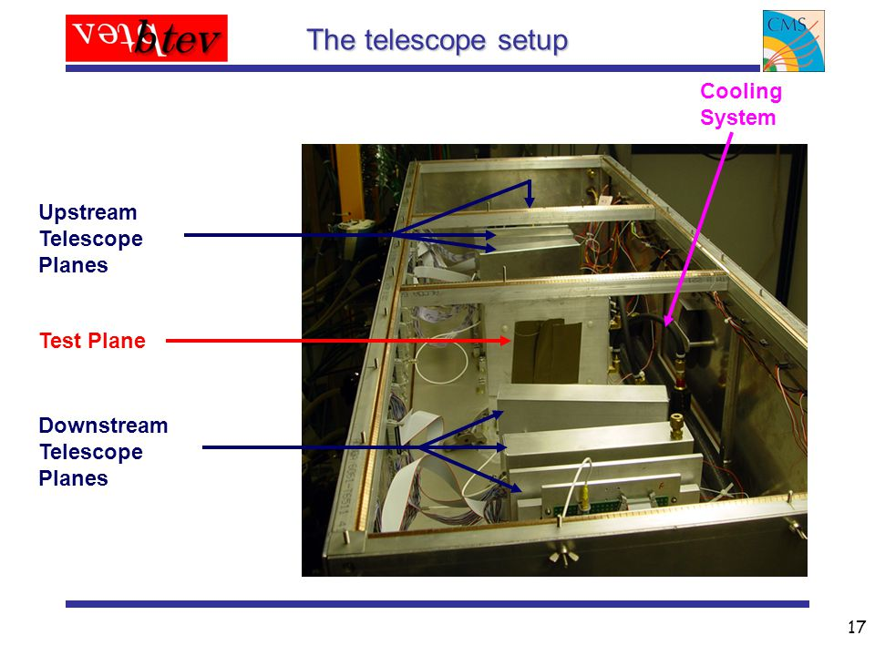 17 The telescope setup Downstream Telescope Planes Upstream Telescope Planes Test Plane Cooling System
