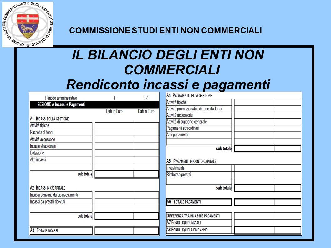 COMMISSIONE STUDI ENTI NON COMMERCIALI IL BILANCIO DEGLI ENTI NON COMMERCIALI Rendiconto incassi e pagamenti