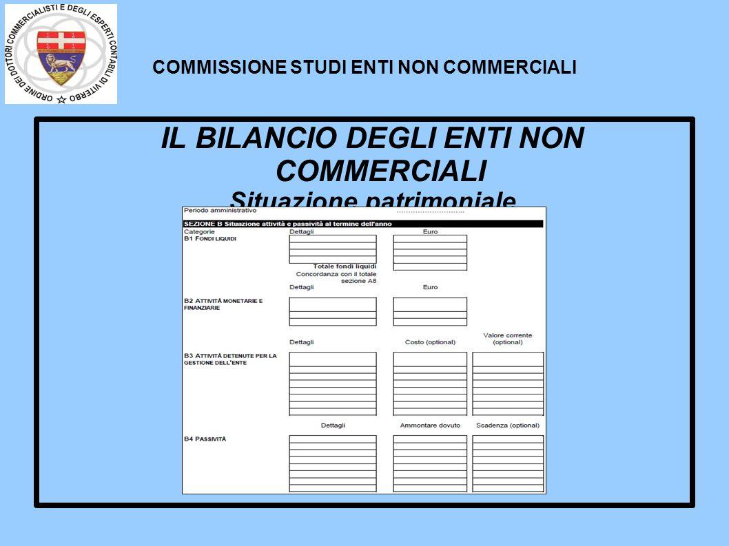 COMMISSIONE STUDI ENTI NON COMMERCIALI IL BILANCIO DEGLI ENTI NON COMMERCIALI Situazione patrimoniale