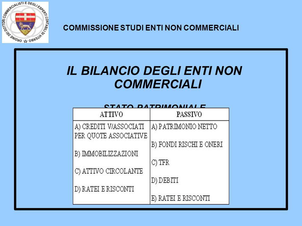 COMMISSIONE STUDI ENTI NON COMMERCIALI IL BILANCIO DEGLI ENTI NON COMMERCIALI STATO PATRIMONIALE