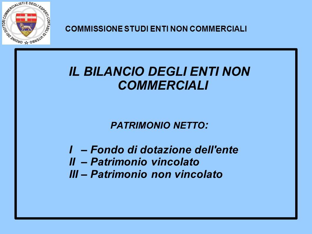 COMMISSIONE STUDI ENTI NON COMMERCIALI IL BILANCIO DEGLI ENTI NON COMMERCIALI PATRIMONIO NETTO : I – Fondo di dotazione dell'ente II – Patrimonio vinc