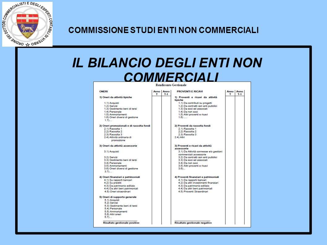 COMMISSIONE STUDI ENTI NON COMMERCIALI IL BILANCIO DEGLI ENTI NON COMMERCIALI