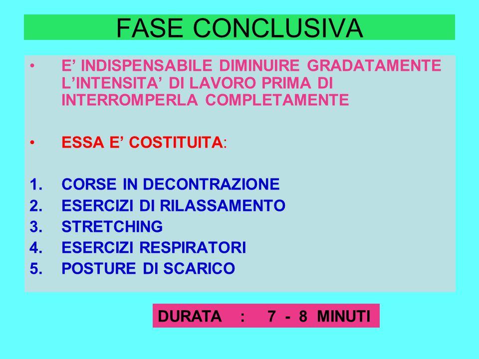 FASE CONCLUSIVA E' INDISPENSABILE DIMINUIRE GRADATAMENTE L'INTENSITA' DI LAVORO PRIMA DI INTERROMPERLA COMPLETAMENTE ESSA E' COSTITUITA: 1.CORSE IN DECONTRAZIONE 2.ESERCIZI DI RILASSAMENTO 3.STRETCHING 4.ESERCIZI RESPIRATORI 5.POSTURE DI SCARICO DURATA : 7 - 8 MINUTI