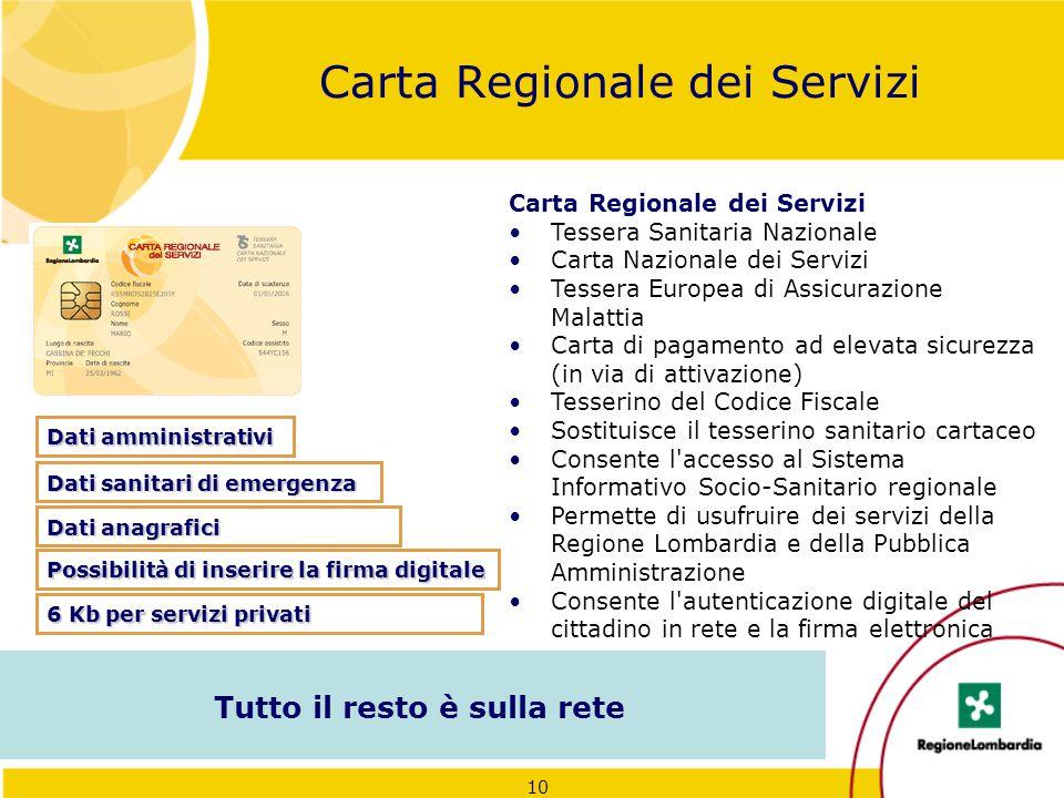 10 Carta Regionale dei Servizi Tessera Sanitaria Nazionale Carta Nazionale dei Servizi Tessera Europea di Assicurazione Malattia Carta di pagamento ad