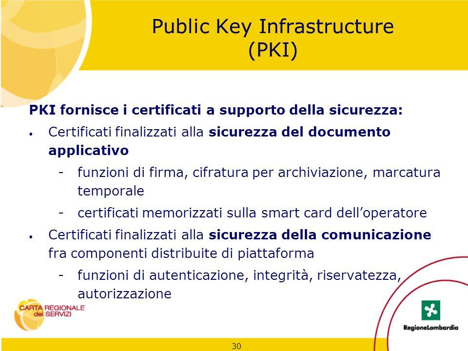 30 Public Key Infrastructure (PKI) PKI fornisce i certificati a supporto della sicurezza: Certificati finalizzati alla sicurezza del documento applica