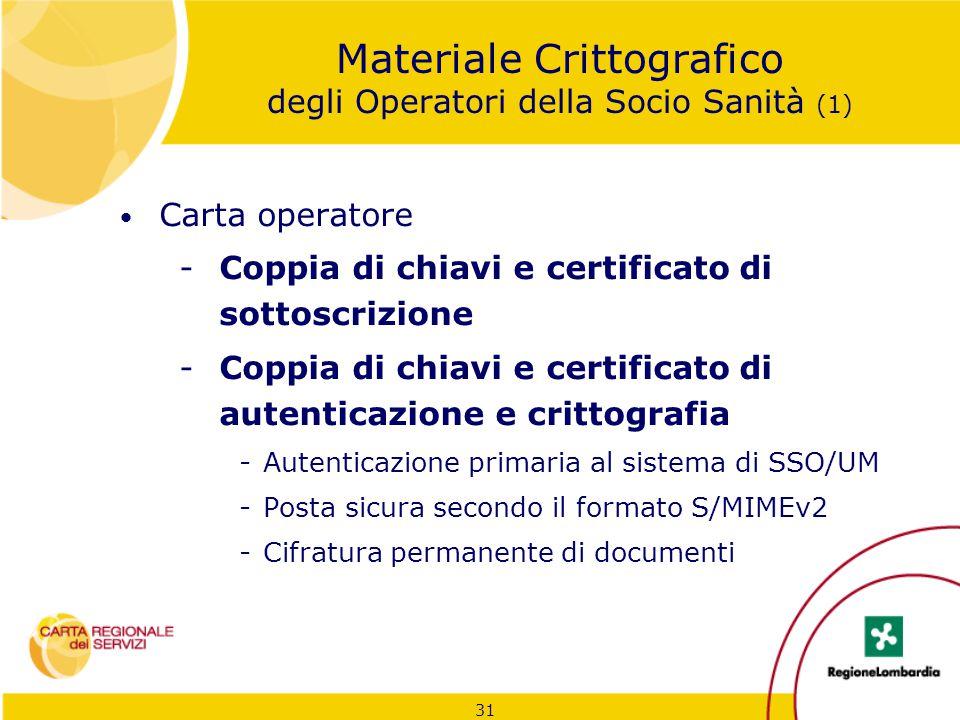 31 Materiale Crittografico degli Operatori della Socio Sanità (1) Carta operatore -Coppia di chiavi e certificato di sottoscrizione -Coppia di chiavi