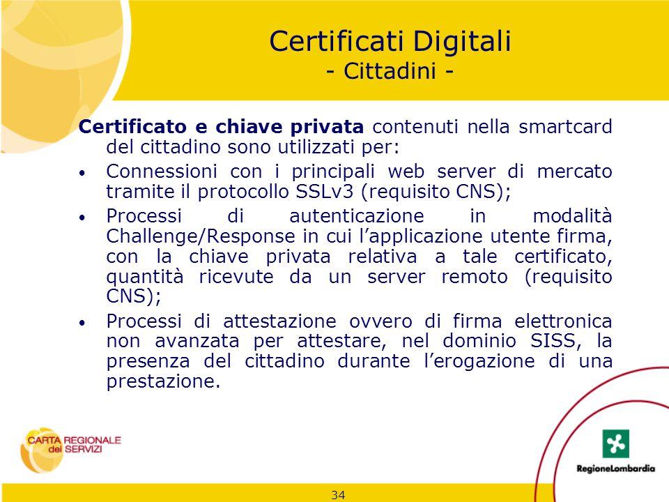 34 Certificati Digitali - Cittadini - Certificato e chiave privata contenuti nella smartcard del cittadino sono utilizzati per: Connessioni con i prin