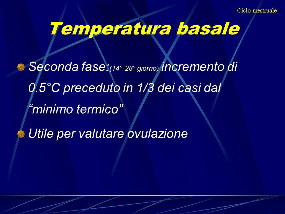 """Seconda fase: (14°-28° giorno) incremento di 0.5°C preceduto in 1/3 dei casi dal """"minimo termico"""" Utile per valutare ovulazione Temperatura basale Cic"""