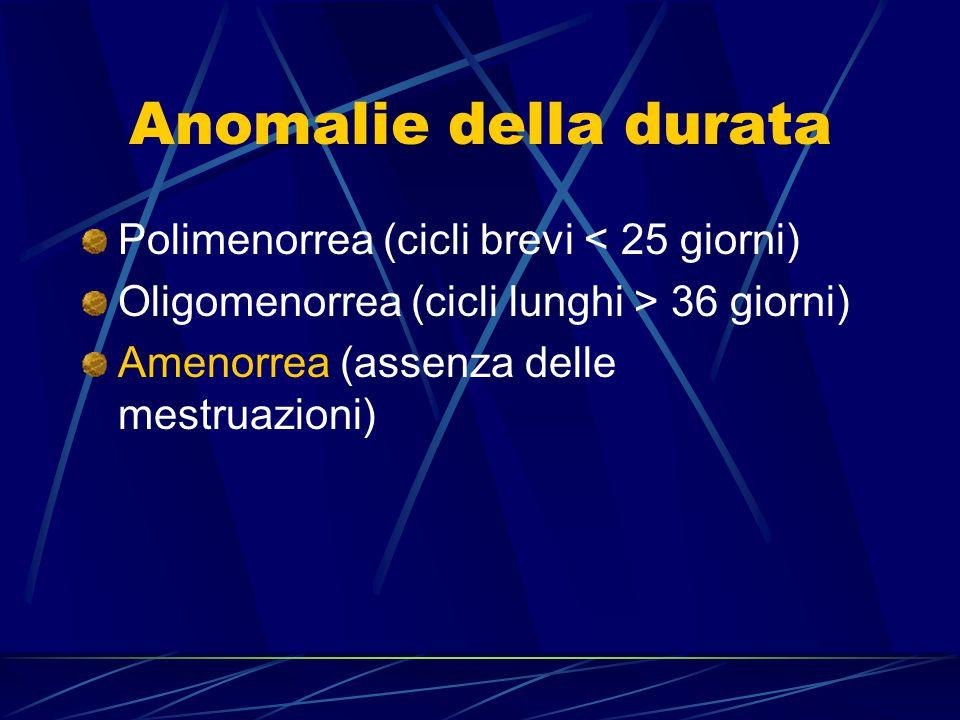 Anomalie della durata Polimenorrea (cicli brevi < 25 giorni) Oligomenorrea (cicli lunghi > 36 giorni) Amenorrea (assenza delle mestruazioni)