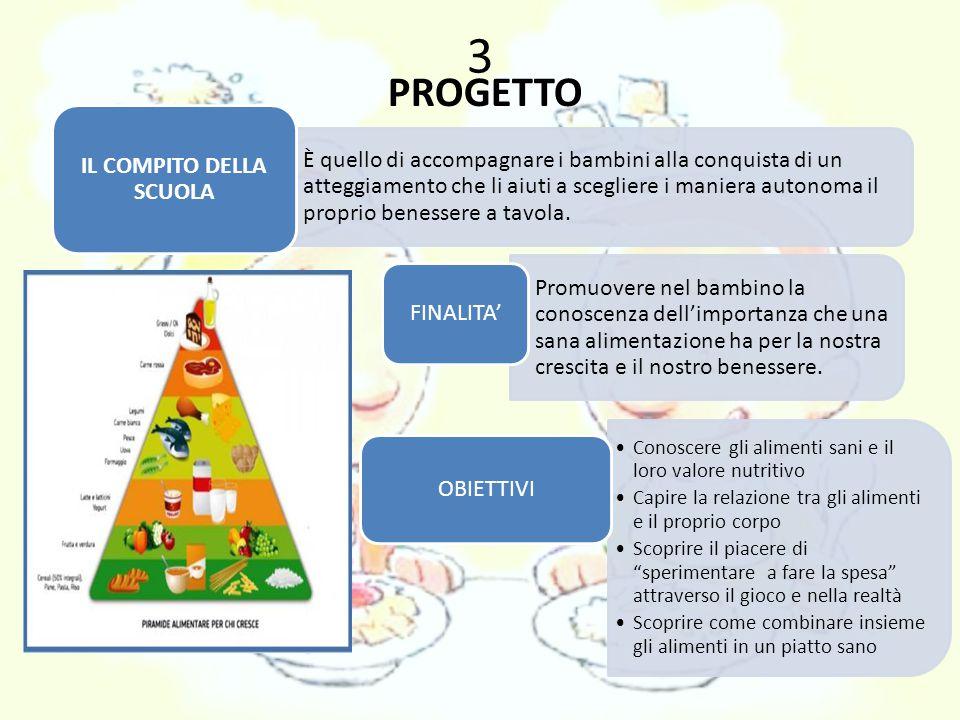 3 PROGETTO È quello di accompagnare i bambini alla conquista di un atteggiamento che li aiuti a scegliere i maniera autonoma il proprio benessere a tavola.