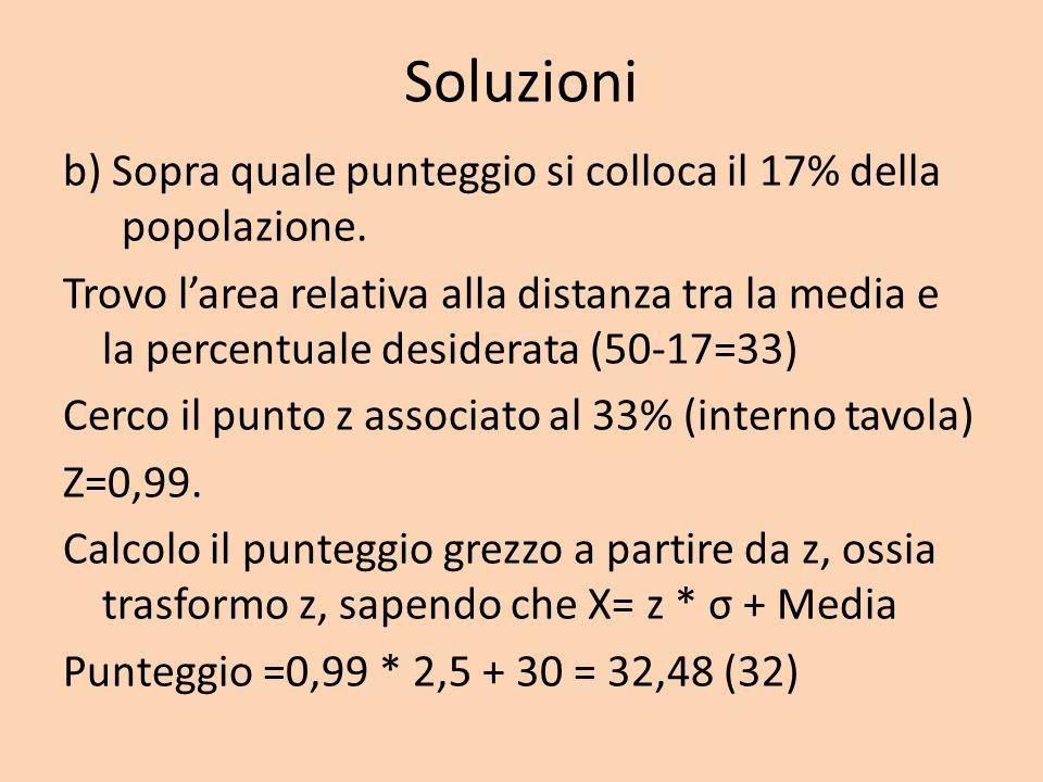 Soluzioni b) Sopra quale punteggio si colloca il 17% della popolazione. Trovo l'area relativa alla distanza tra la media e la percentuale desiderata (