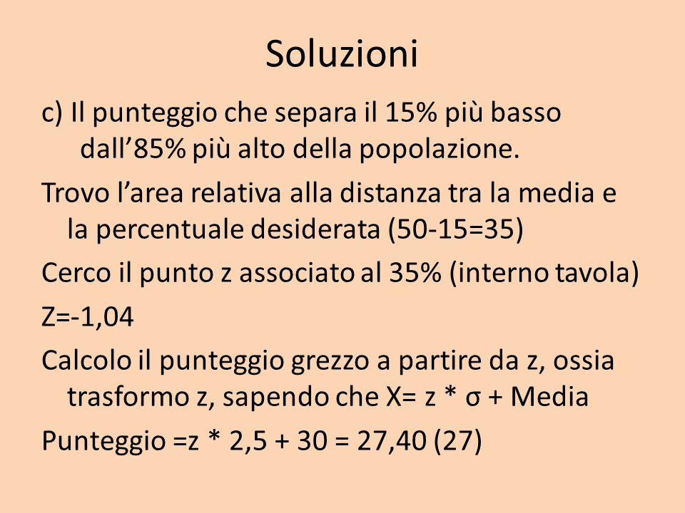 Soluzioni c) Il punteggio che separa il 15% più basso dall'85% più alto della popolazione. Trovo l'area relativa alla distanza tra la media e la perce