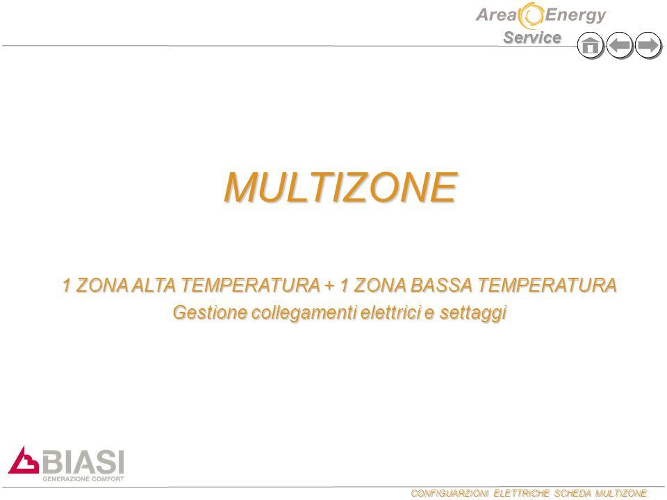 CONFIGUARZIONI ELETTRICHE SCHEDA MULTIZONE Service MULTIZONE 1 ZONA ALTA TEMPERATURA + 1 ZONA BASSA TEMPERATURA Gestione collegamenti elettrici e sett