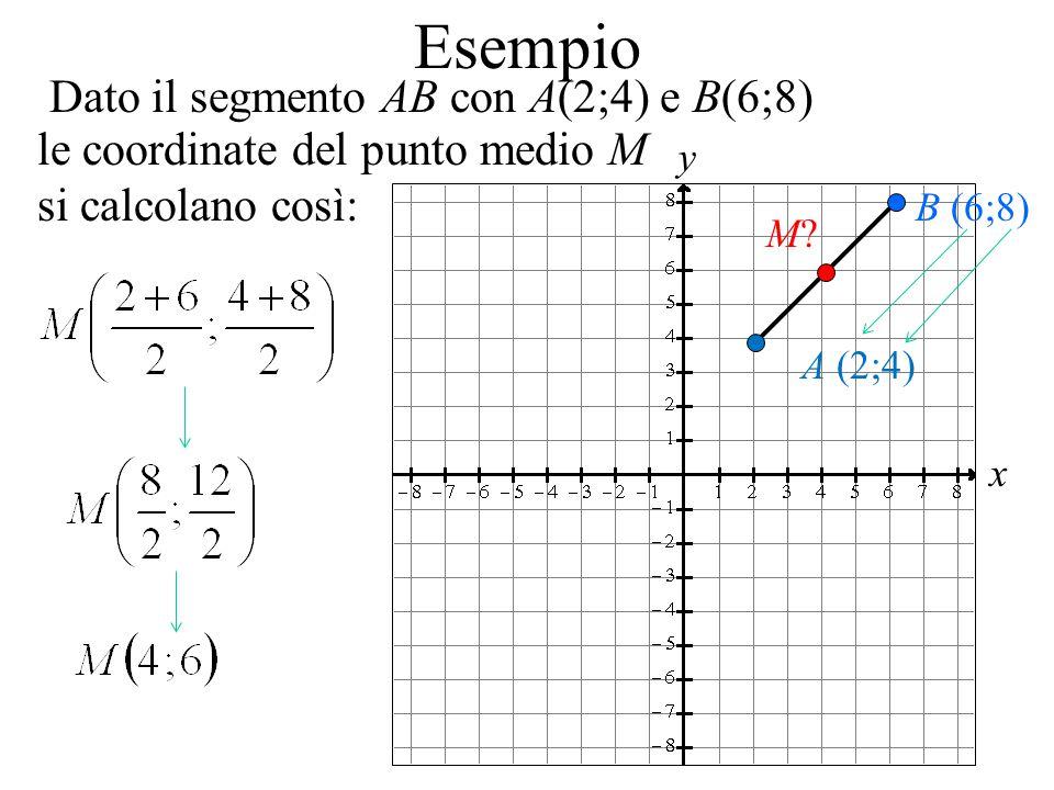 x y Esempio Dato il segmento AB con A(2;4) e B(6;8) A (2;4) B (6;8) M?M? le coordinate del punto medio M si calcolano così: