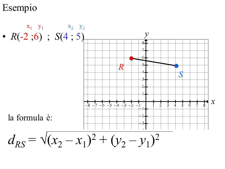x y Esempio R(-2 ;6) ; S(4 ; 5) x 1 y 1 x 2 y 2 d RS = √(x 2 – x 1 ) 2 + (y 2 – y 1 ) 2 R S la formula è: