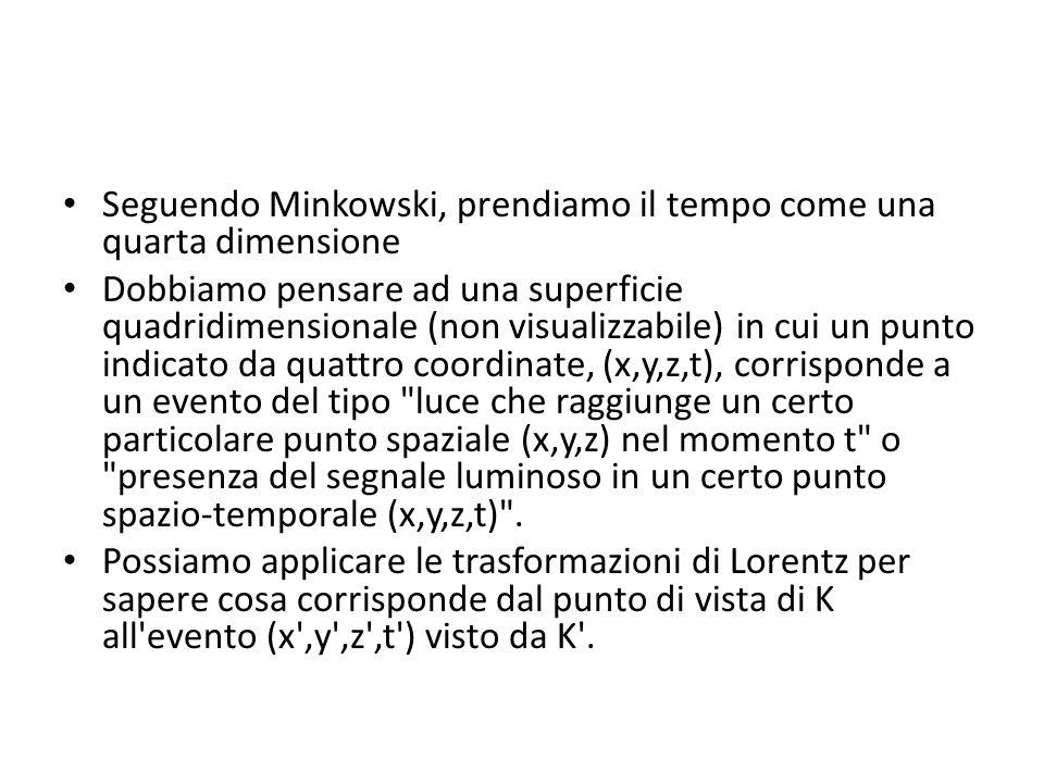 Seguendo Minkowski, prendiamo il tempo come una quarta dimensione Dobbiamo pensare ad una superficie quadridimensionale (non visualizzabile) in cui un
