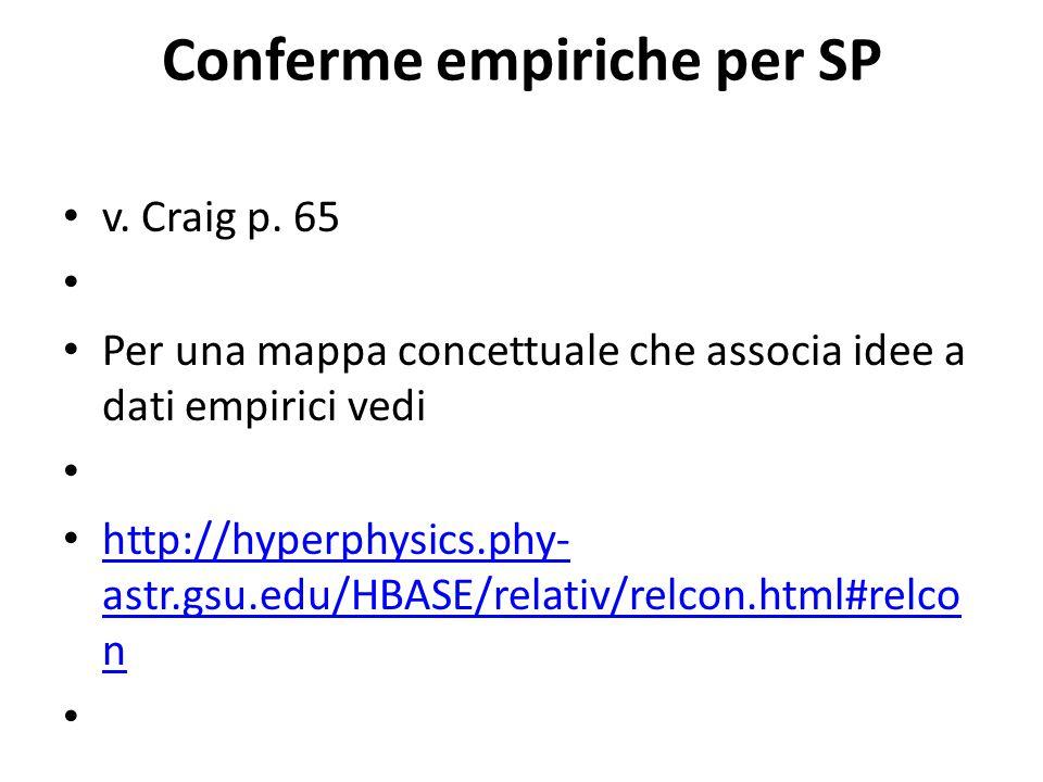 Conferme empiriche per SP v. Craig p. 65 Per una mappa concettuale che associa idee a dati empirici vedi http://hyperphysics.phy- astr.gsu.edu/HBASE/r