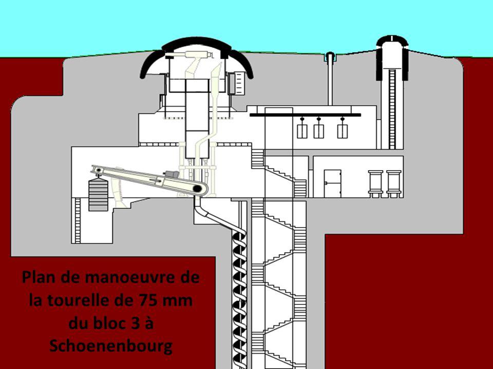 Plan de manoeuvre de la tourelle de 75 mm du bloc 3 à Schoenenbourg