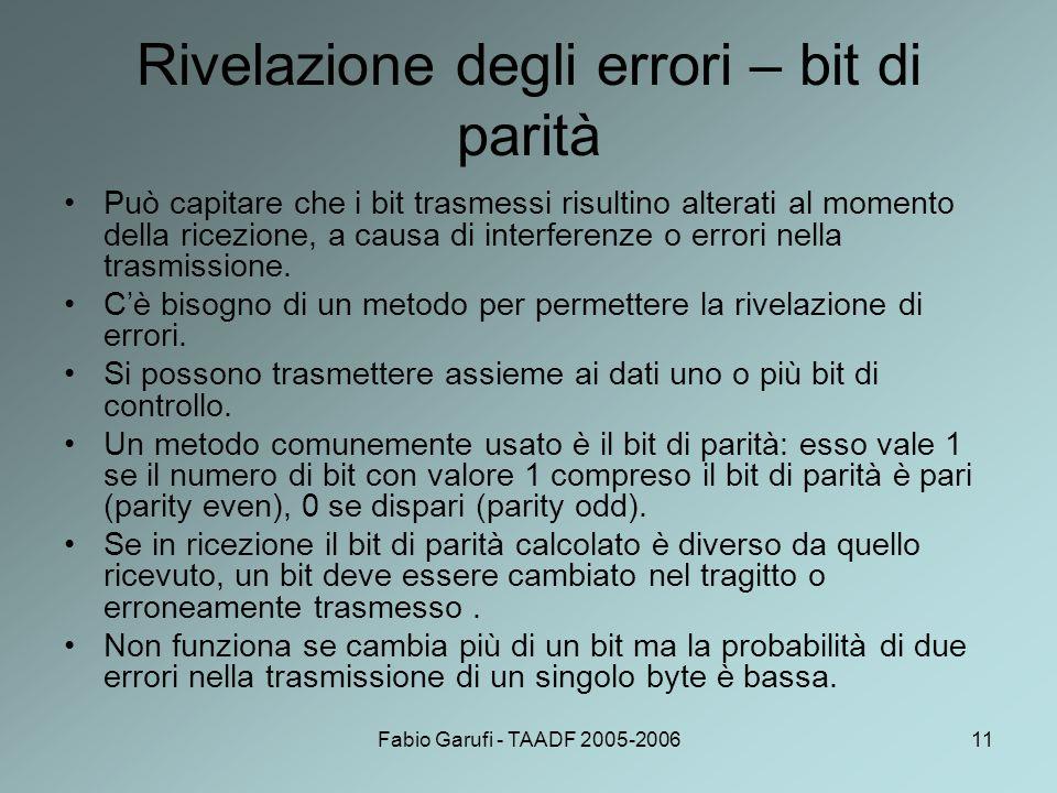 Fabio Garufi - TAADF 2005-200611 Rivelazione degli errori – bit di parità Può capitare che i bit trasmessi risultino alterati al momento della ricezio