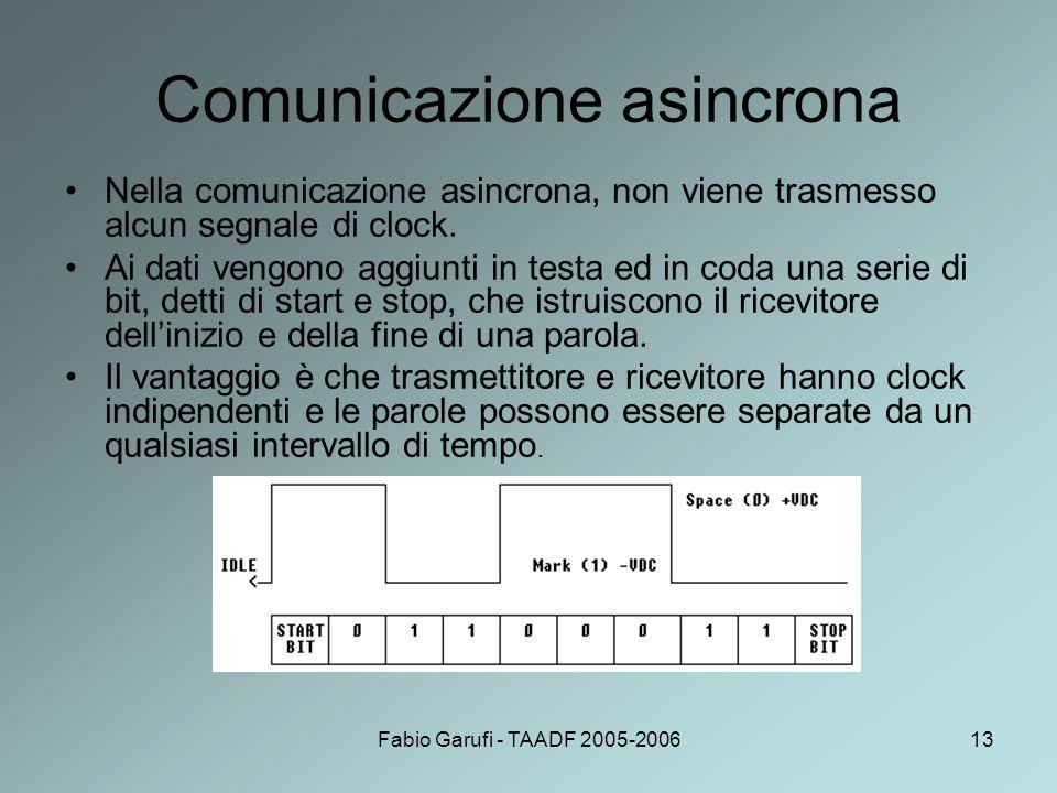 Fabio Garufi - TAADF 2005-200613 Comunicazione asincrona Nella comunicazione asincrona, non viene trasmesso alcun segnale di clock. Ai dati vengono ag